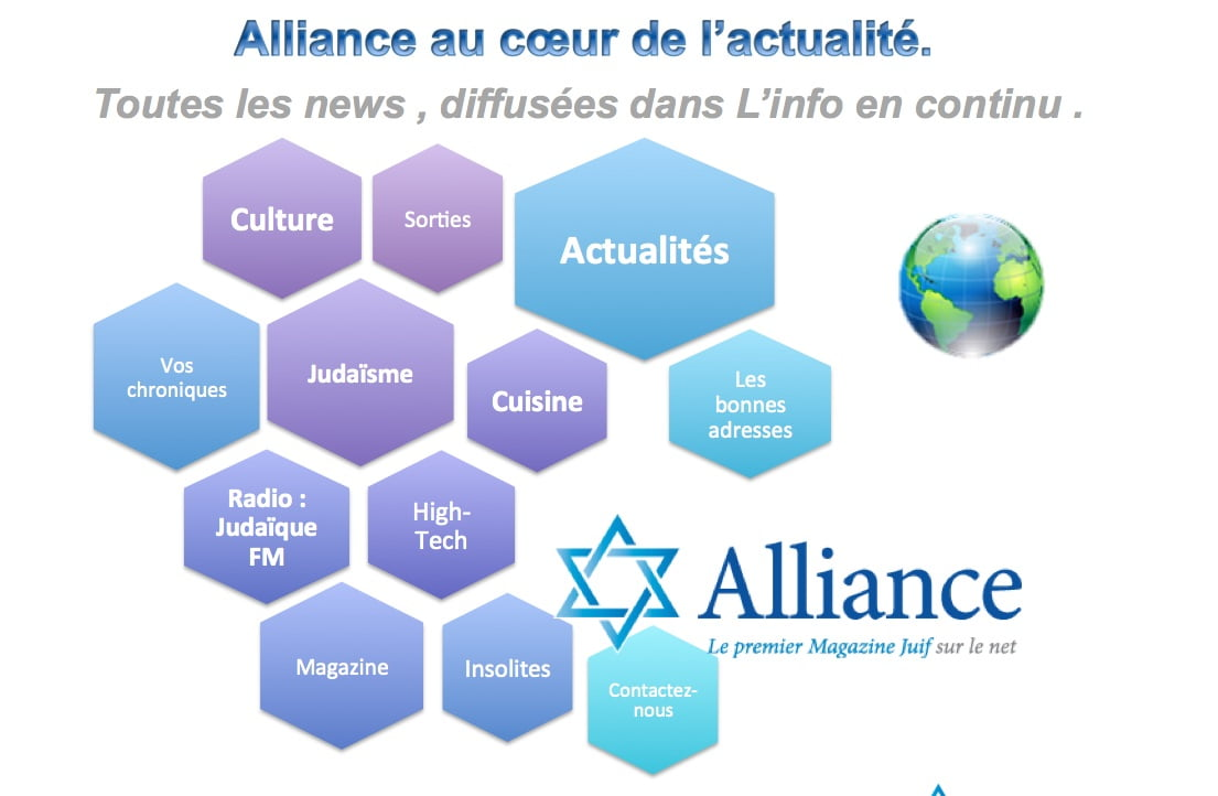 Alliance le n° 1 de la communication digitale et radio sur Judaiques FM 94.8