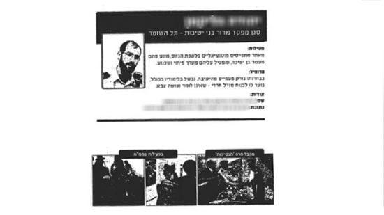 Pour avoir publié son nom et ses informations personnelles, trois militants de l'anti conscription haredi verseront 500 000 NIS à Glickman