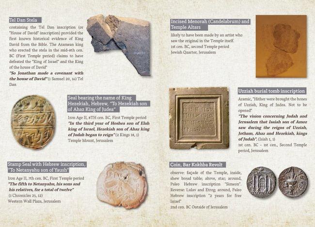Les découvertes archéologiques juives de Jérusalem seront présentées à l'ONU
