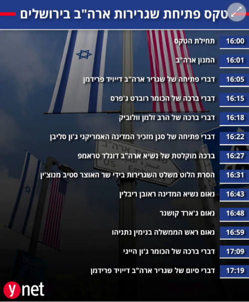 Le programme de la cérémonie d'inauguration de l'ambassade américaine à Jérusalem