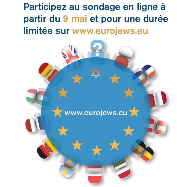 Sondage l'antisémitisme en Europe