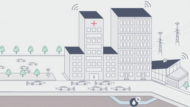Le 5G permettra bien sûr de connecter les humains, et ce, avec un débit environ 10 fois supérieur au 4G. La technologie mobile permettra aussi de connecter les machines, les voitures autonomes, les objets, les infrastructures d'une ville et permettra même la médecine à distance. Le réseau sera le fer de lance d'une société ultra connectée. Photo : Radio-Canada/Francis Lamontagne