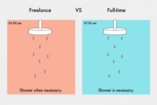 Le freelance prend sa douche quand il le peut...