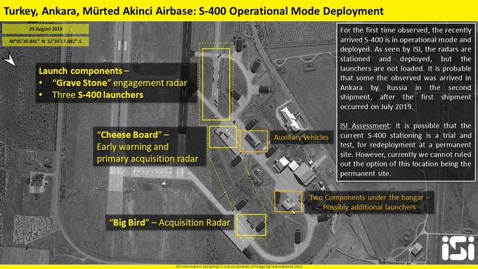 La société israélienne ImageSat dévoile les systèmes anti-missiles S-400 russes livrés à la Turquie