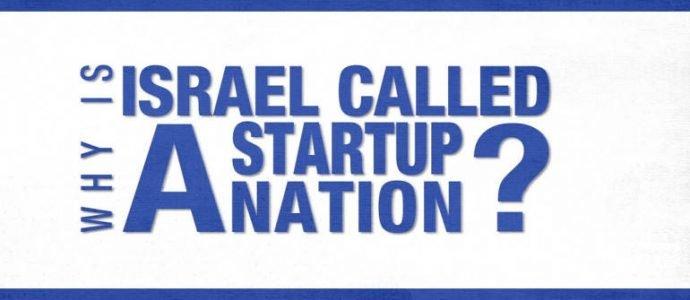 Ces sociétés Israéliennes qui emploient encore plus pendant la crise