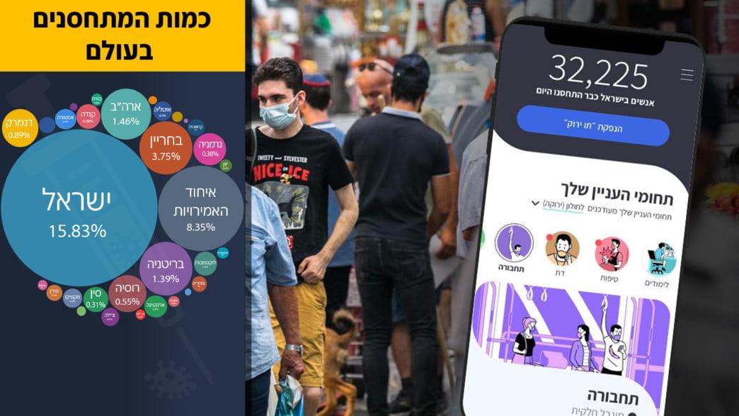 Trois millions d'Israéliens recevront le passeport vert en février -vidéo-